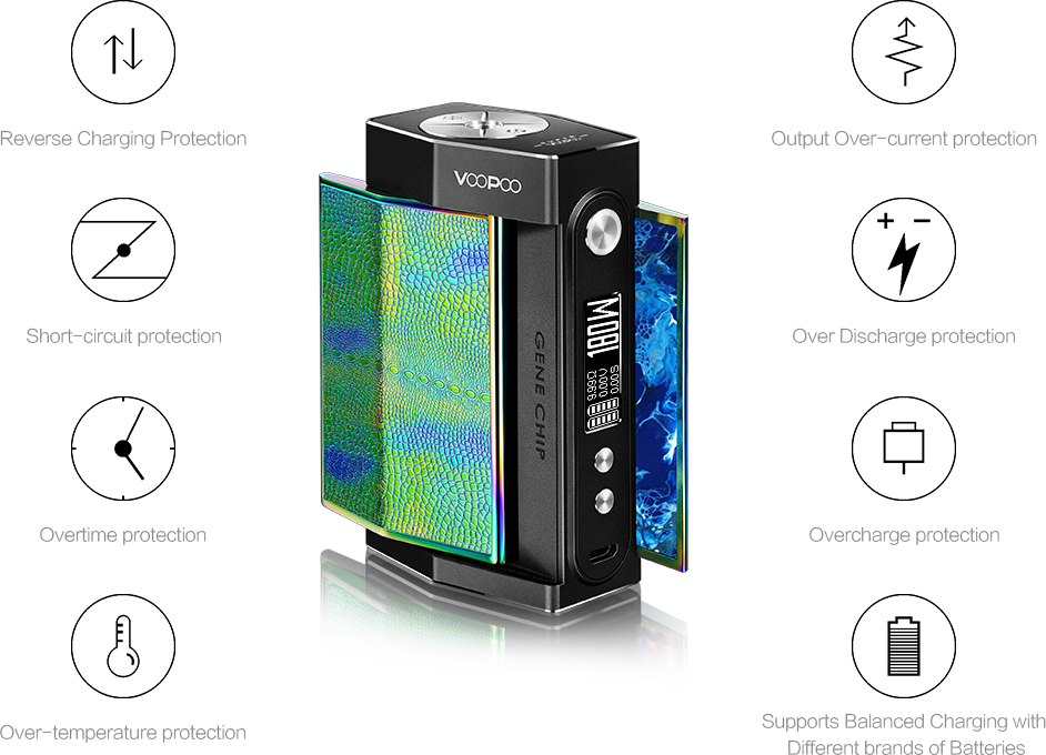 VOOPOO TOO Box Mod Preview