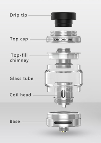 Geekvape Nova Kit Review