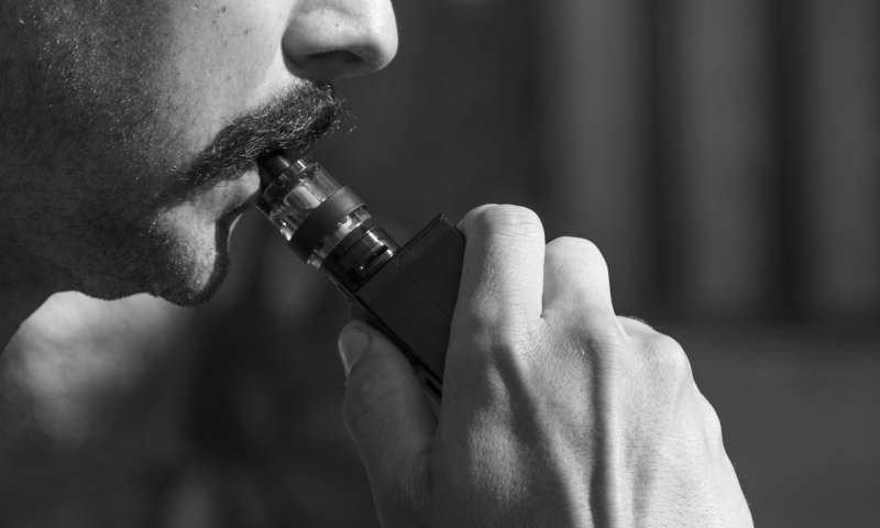 Misperceptions about Vaping Are Common among Smokers in UK